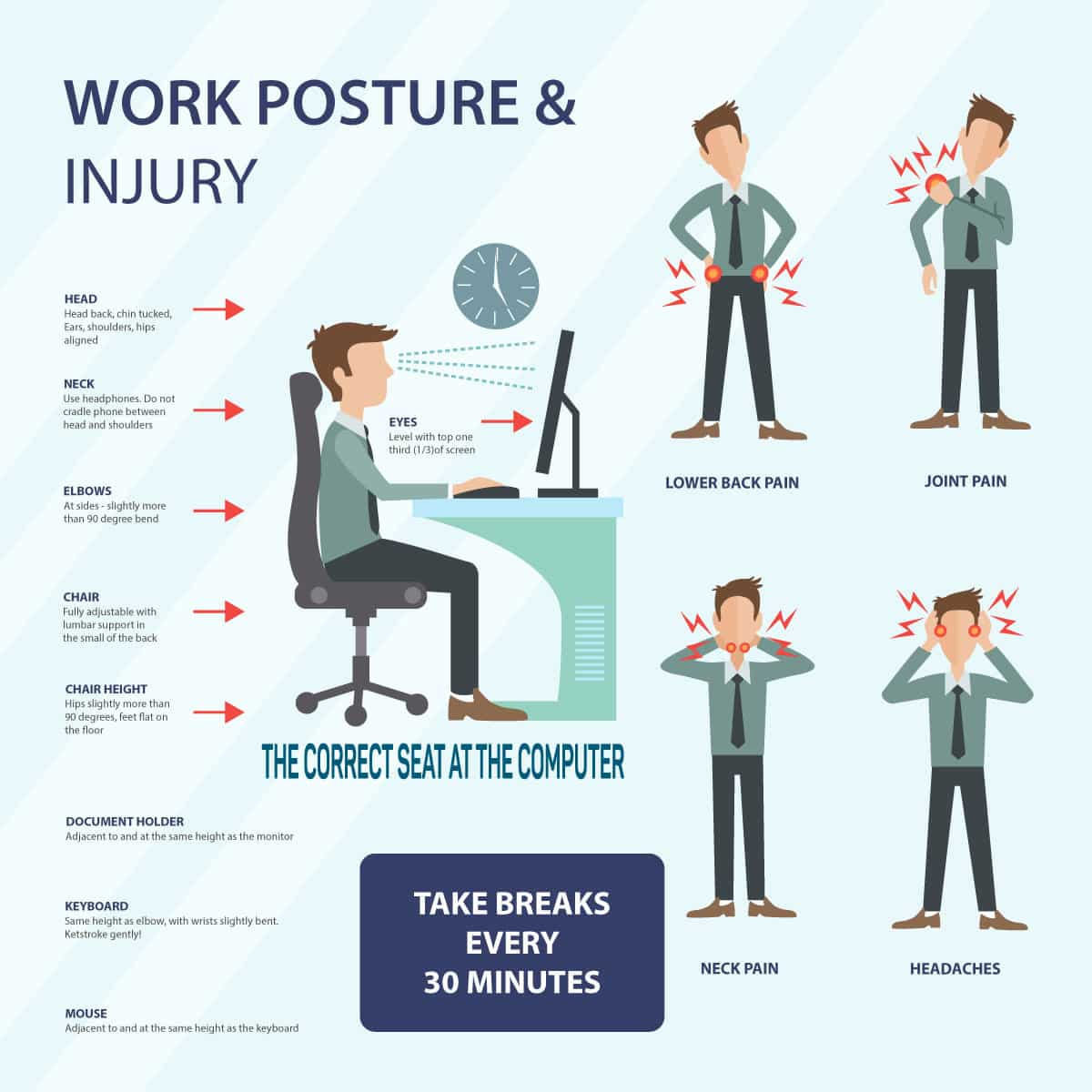 Posture And Work Injury Walkley Chiropractic Group