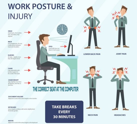Posture and Work Injury, Chiropractic care, Walkley Chiropractic Group, Bunbury Chiropractor, Chiropractor Bunbury, Bunbury, Western Australia